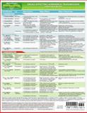 MemoCharts Pharmacology : Drugs Affecting Adrenergic Transmission (Review Chart), Shen, Howard, 1595410023