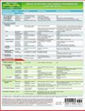 MemoCharts Pharmacology : Drugs Affecting Cholinergic Transmission (Review Chart), Shen, Howard, 1595410031