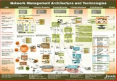 Network Management Architecture and Technology Map, www.Javvin.com, 160267003X