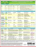 MemoCharts Pharmacology : Dyslipidemia and Antihyperlipidemic Drugs (Review Chart), Shen, Howard, 1595410139