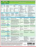 MemoCharts Pharmacology : Platelet Aggregation, Blood Coagulation and Related Drugs (Review Chart), Shen, Howard, 1595410147