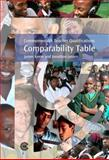 Commonwealth Teacher Qualifications Comparability Table, Keevy, James and Jansen, Jonathan, 1849290156