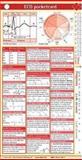 ECG Pocketcard, , 1591030285