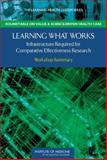 Learning What Works : Infrastructure Required for Comparative Effectiveness Research: Workshop Summary, LeighAnne Olsen and Claudia Grossman, 0309120683
