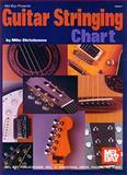 Guitar Stringing Chart 9780786660698