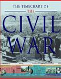 Timechart of the Civil War, Motor Books International, 0760311226