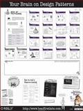 Head First Design Patterns Poster, Freeman, Eric and Freeman, Elisabeth, 0596102143