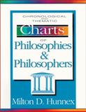 Chronological and Thematic Charts of Philosophies and Philosophers, Hunnex, Milton D., 0310462819