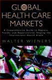 Global Health Care Markets 9780787953072