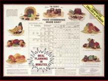 Food Combining Made Easy Chart, Frank Hurd and Rosalie Hurd, 0960353232