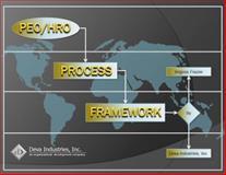 PEO/HRO Process Framework, Frazier, Virginia, 0989833933