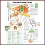 Keys to Healthy Eating Anatomical Chart, Anatomical Chart Company Staff, 1587794381