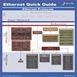 Ethernet Quick Guide, Javvin Technologies Staff, 0974094560