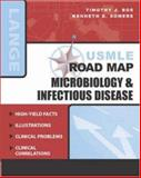 Microbiology and Infectious Disease 9780071435079