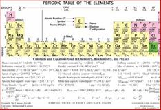 Laminated Color Periodic Table and Formula Sheet for Chemistry, Biochemistry, and Physics, Lavelle, Laurence, 0985195118