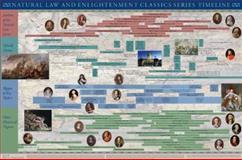 Natural Law Timeline Poster, HAAKONSSEN, KNUD, 0865975663