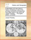 A Description of a New Chart of History Containing a View of the Principal Revolutions of Empire That Have Taken Place in the World by Joseph Priest, Joseph Priestley, 1170537375