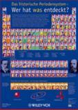 Das historische Periodensystem - Wer hat was Entdeckt? : Verkaufsdisplay mit 5 Exemplaren, Quadbeck-Seeger, Hans-Jürgen, 3527318399