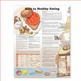 Keys to Healthy Eating Anatomical Chart, Anatomical Chart Company Staff, 1587799359
