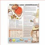 Keys to Healthy Eating Anatomical Chart in Spanish (Claves para Comer Saludablemente), Anatomical Chart Company Staff, 1587799502